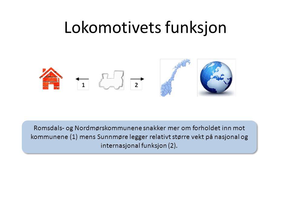Lokomotivets funksjon Romsdals- og Nordmørskommunene snakker mer om forholdet inn mot kommunene (1) mens Sunnmøre legger relativt større vekt på nasjo