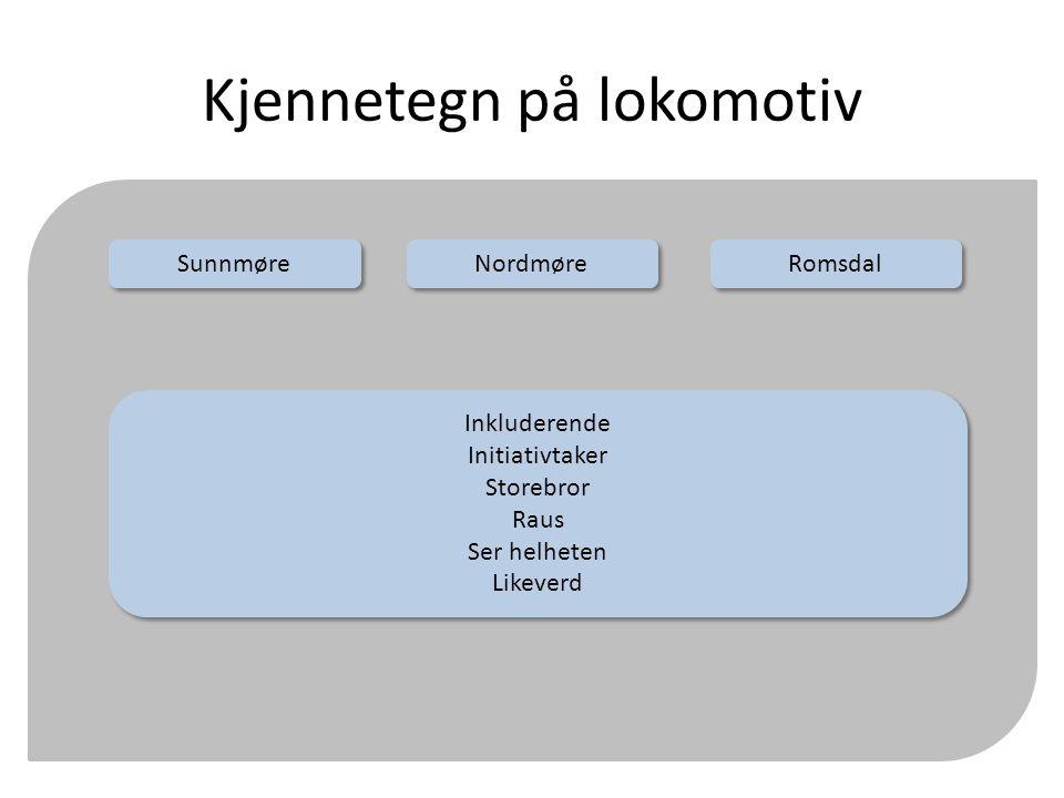 Kjennetegn på lokomotiv Sunnmøre Nordmøre Romsdal Inkluderende Initiativtaker Storebror Raus Ser helheten Likeverd Inkluderende Initiativtaker Storebr