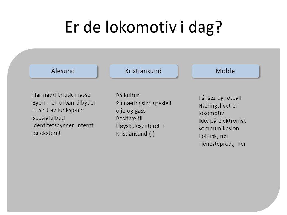 Er de lokomotiv i dag? Ålesund Kristiansund Molde Har nådd kritisk masse Byen - en urban tilbyder Et sett av funksjoner Spesialtilbud Identitetsbygger