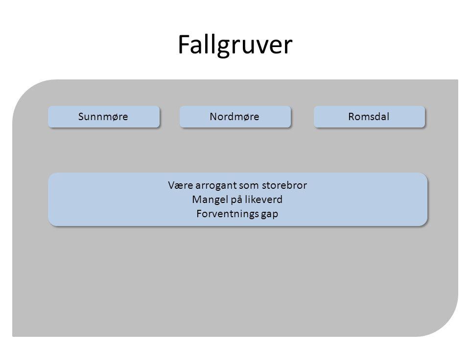 Fallgruver Sunnmøre Nordmøre Romsdal Være arrogant som storebror Mangel på likeverd Forventnings gap Være arrogant som storebror Mangel på likeverd Fo