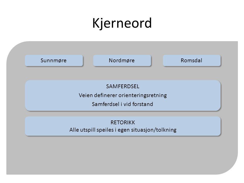 Kjerneord Sunnmøre Nordmøre Romsdal SAMFERDSEL Veien definerer orienteringsretning Samferdsel i vid forstand SAMFERDSEL Veien definerer orienteringsre