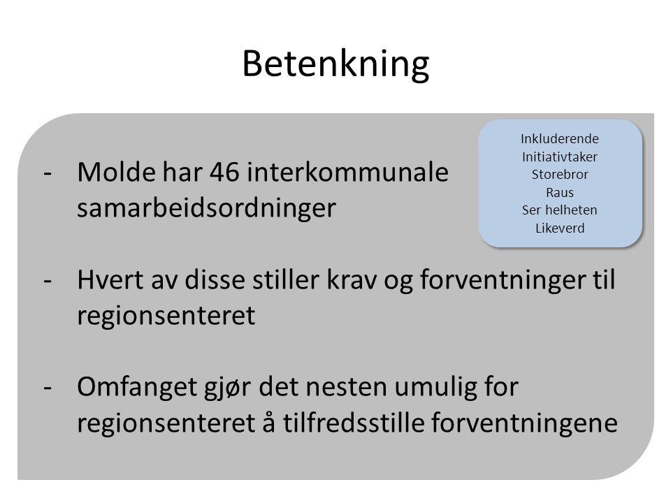 Betenkning -Molde har 46 interkommunale samarbeidsordninger -Hvert av disse stiller krav og forventninger til regionsenteret -Omfanget gjør det nesten