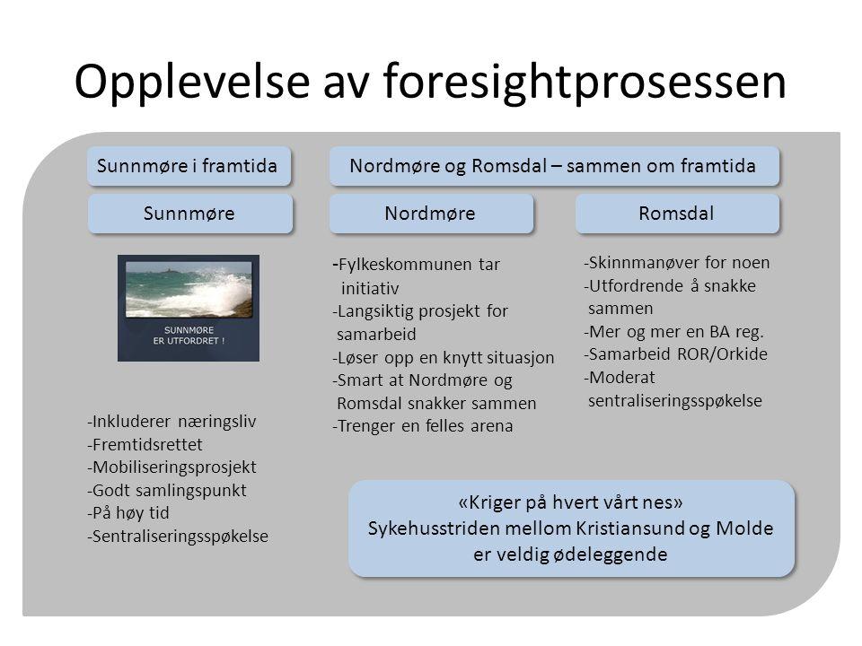 Opplevelse av foresightprosessen Sunnmøre Nordmøre Romsdal -Inkluderer næringsliv -Fremtidsrettet -Mobiliseringsprosjekt -Godt samlingspunkt -På høy t