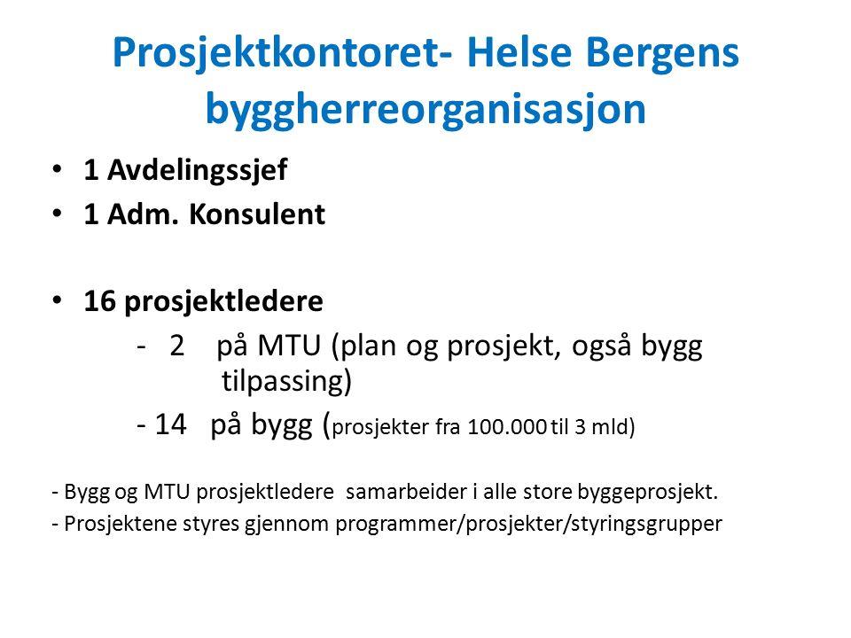 Prosjektkontoret- Helse Bergens byggherreorganisasjon 1 Avdelingssjef 1 Adm. Konsulent 16 prosjektledere - 2 på MTU (plan og prosjekt, også bygg tilpa