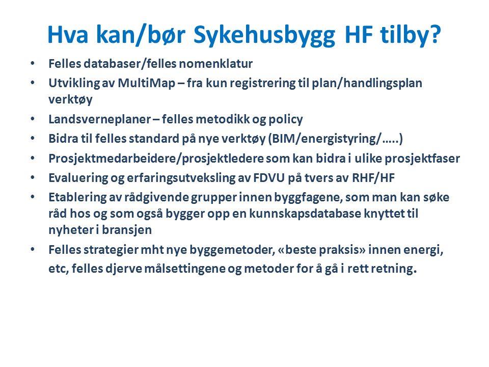 Hva kan/bør Sykehusbygg HF tilby? Felles databaser/felles nomenklatur Utvikling av MultiMap – fra kun registrering til plan/handlingsplan verktøy Land
