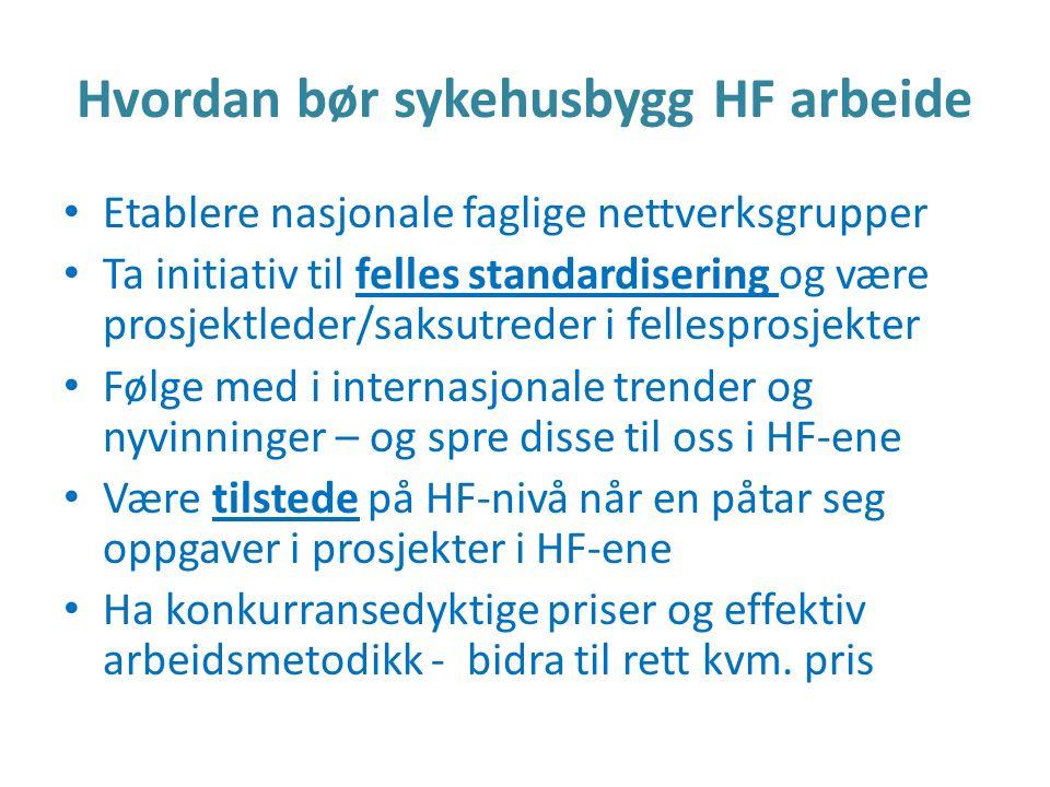 Hvordan bør sykehusbygg HF arbeide Etablere nasjonale faglige nettverksgrupper Ta initiativ til felles standardisering og være prosjektleder/saksutreder i fellesprosjekter Følge med i internasjonale trender og nyvinninger – og spre disse til oss i HF-ene Være tilstede på HF-nivå når en påtar seg oppgaver i prosjekter i HF-ene Ha konkurransedyktige priser og effektiv arbeidsmetodikk - bidra til rett kvm.