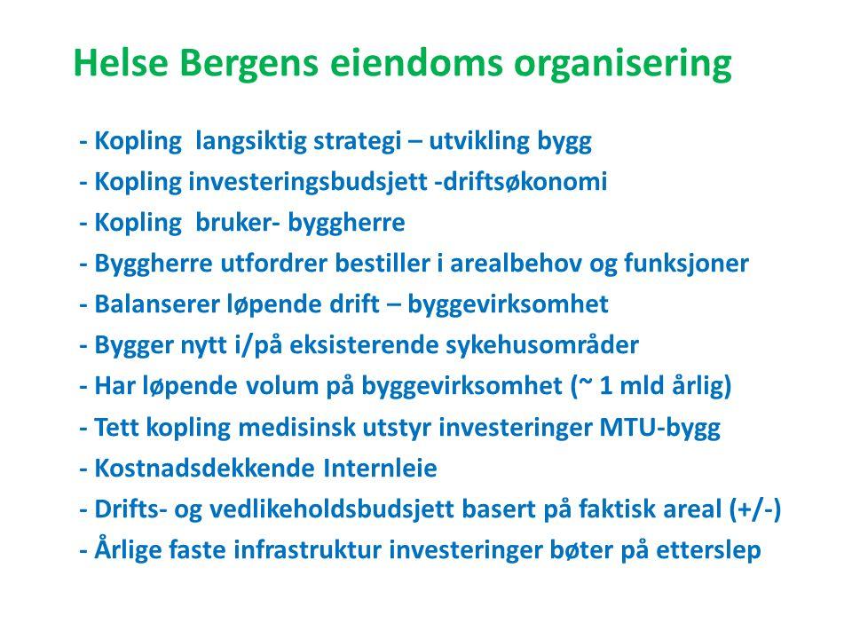 Helse Bergens eiendoms organisering - Kopling langsiktig strategi – utvikling bygg - Kopling investeringsbudsjett -driftsøkonomi - Kopling bruker- byg