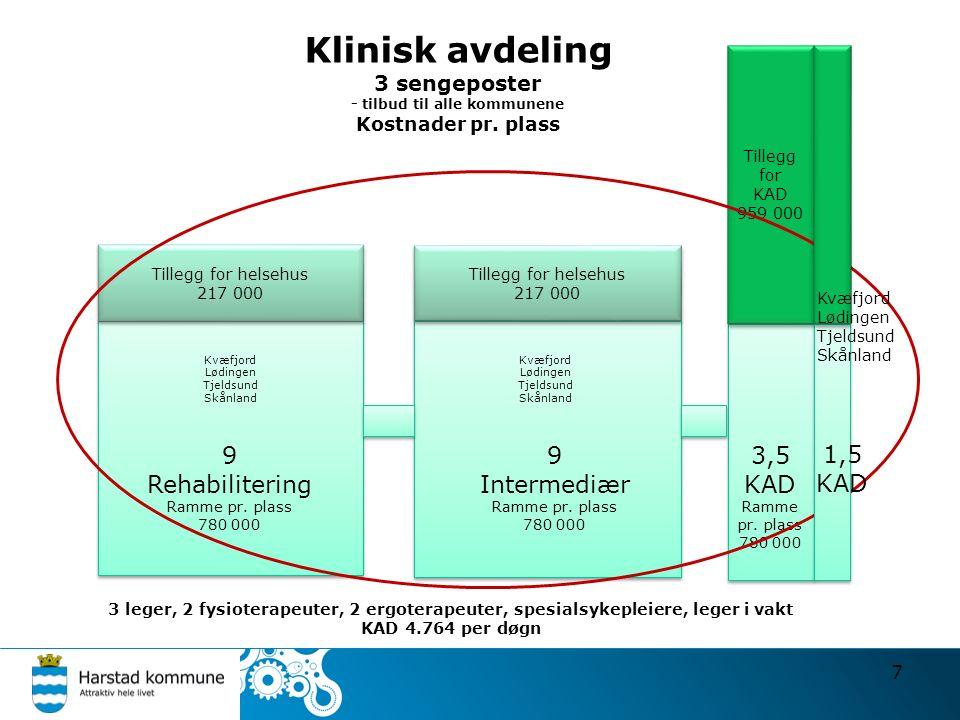 Klinisk avdeling 3 sengeposter - tilbud til alle kommunene Kostnader pr.