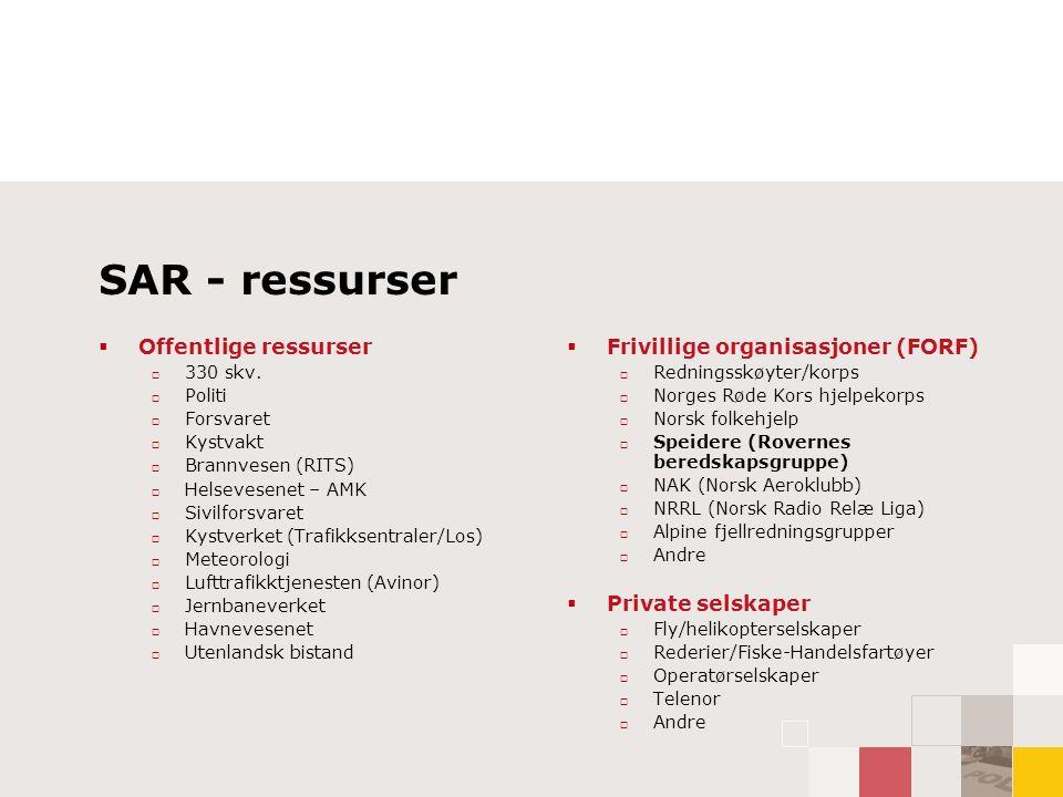 SAR - ressurser  Offentlige ressurser  330 skv.