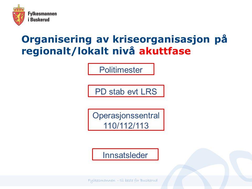 Organisering av kriseorganisasjon på regionalt/lokalt nivå akuttfase Politimester Operasjonssentral 110/112/113 Innsatsleder PD stab evt LRS