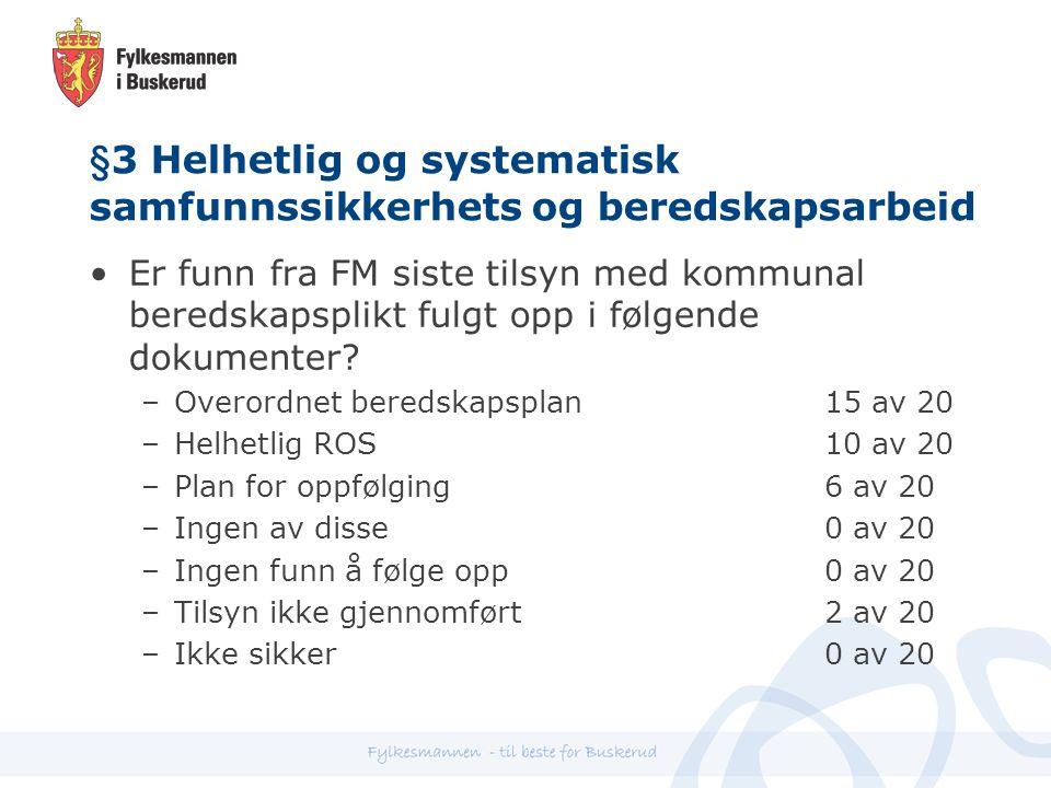 §3 Helhetlig og systematisk samfunnssikkerhets og beredskapsarbeid Er funn fra FM siste tilsyn med kommunal beredskapsplikt fulgt opp i følgende dokumenter.