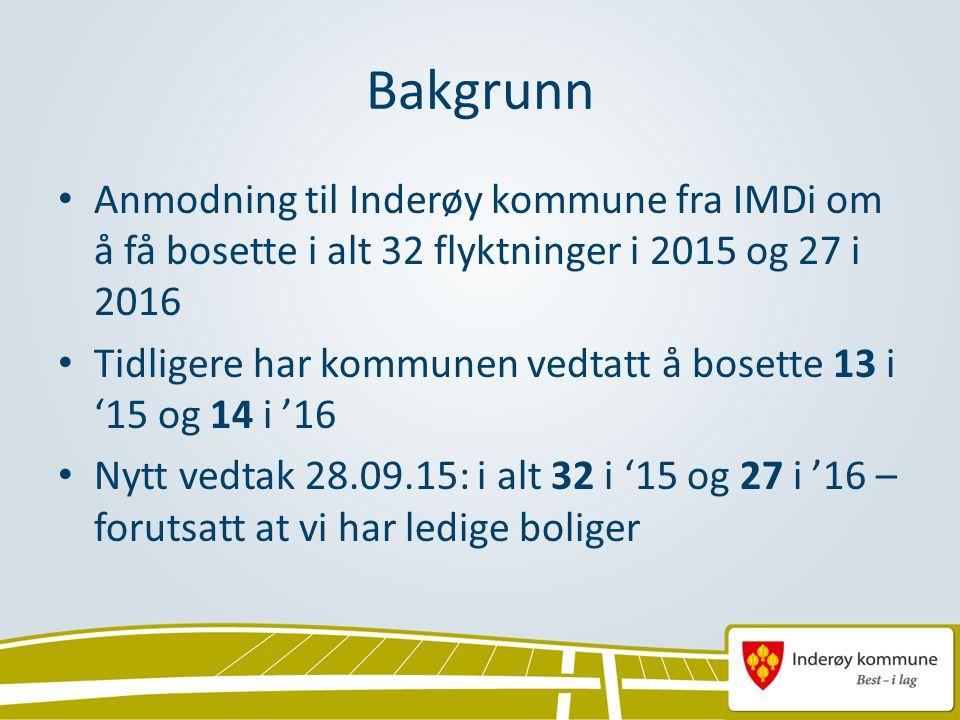 Bakgrunn Anmodning til Inderøy kommune fra IMDi om å få bosette i alt 32 flyktninger i 2015 og 27 i 2016 Tidligere har kommunen vedtatt å bosette 13 i '15 og 14 i '16 Nytt vedtak 28.09.15: i alt 32 i '15 og 27 i '16 – forutsatt at vi har ledige boliger