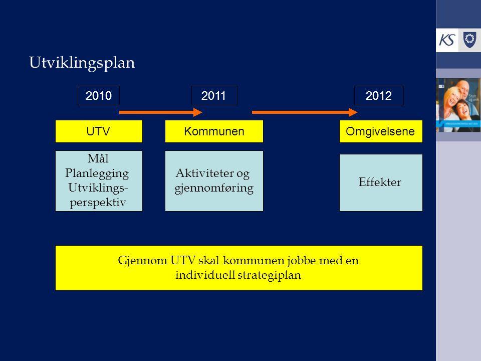 Utviklingsplan KommunenOmgivelsene 2010 Mål Planlegging Utviklings- perspektiv 2011 Aktiviteter og gjennomføring 2012 Effekter UTV Gjennom UTV skal ko
