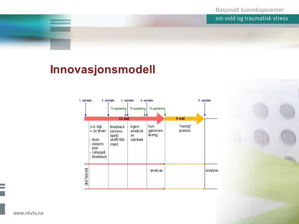 Innovasjonsmodell