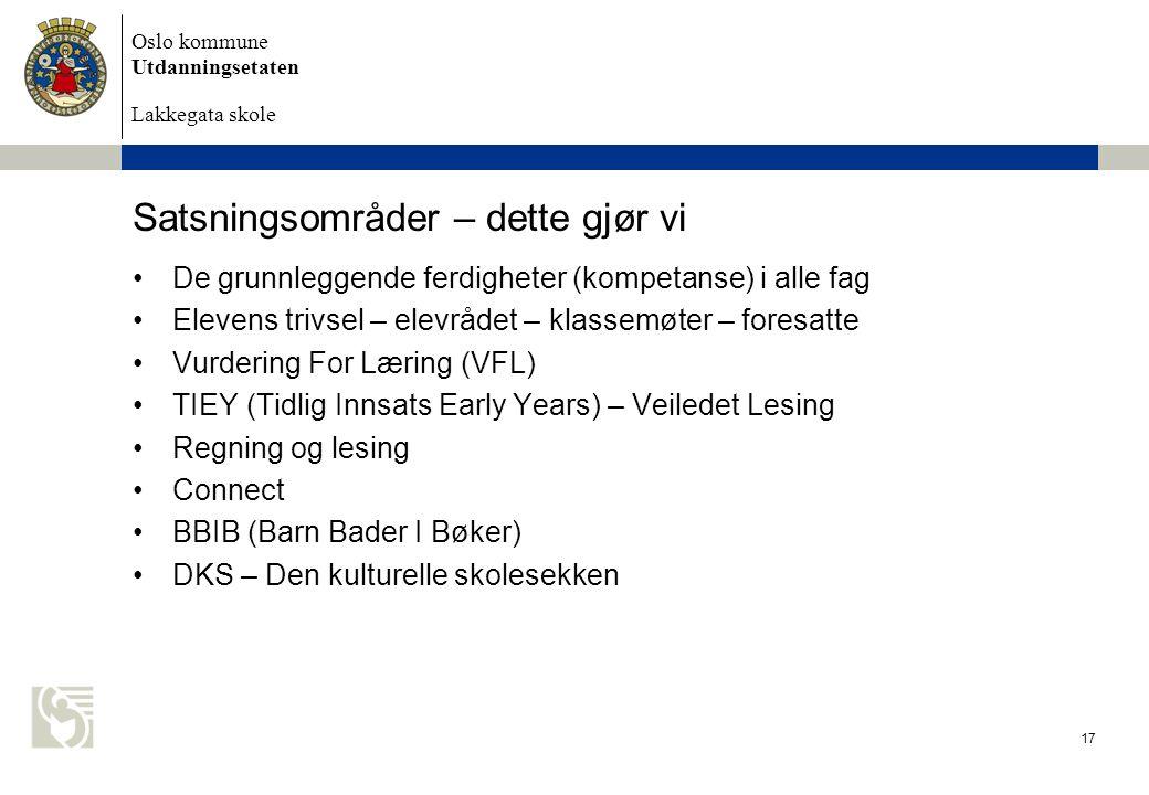 Oslo kommune Utdanningsetaten Lakkegata skole Satsningsområder – dette gjør vi De grunnleggende ferdigheter (kompetanse) i alle fag Elevens trivsel –