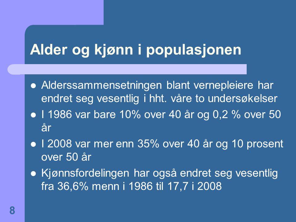 Alder og kjønn i populasjonen Alderssammensetningen blant vernepleiere har endret seg vesentlig i hht. våre to undersøkelser I 1986 var bare 10% over