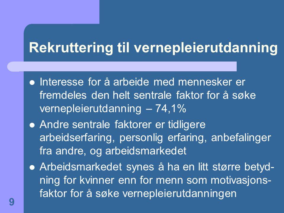 Rekruttering til vernepleierutdanning Interesse for å arbeide med mennesker er fremdeles den helt sentrale faktor for å søke vernepleierutdanning – 74