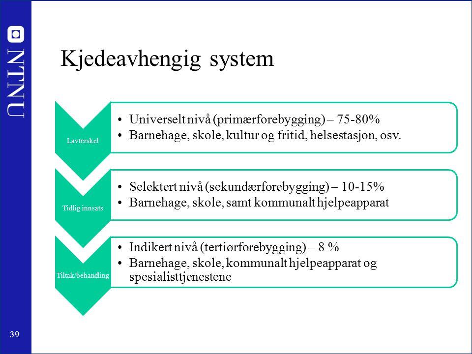 39 Kjedeavhengig system Lavterskel Universelt nivå (primærforebygging) – 75-80% Barnehage, skole, kultur og fritid, helsestasjon, osv.