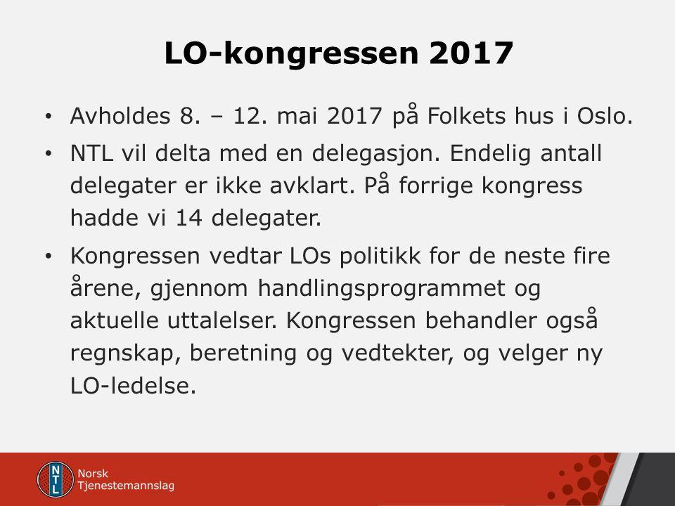LO-kongressen 2017 Avholdes 8. – 12. mai 2017 på Folkets hus i Oslo. NTL vil delta med en delegasjon. Endelig antall delegater er ikke avklart. På for