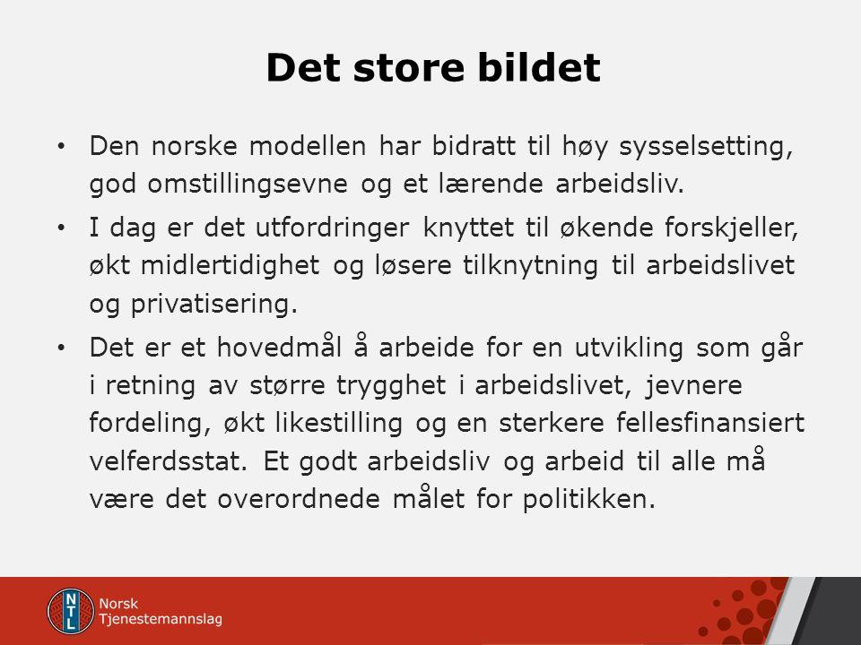 Det store bildet Den norske modellen har bidratt til høy sysselsetting, god omstillingsevne og et lærende arbeidsliv. I dag er det utfordringer knytte