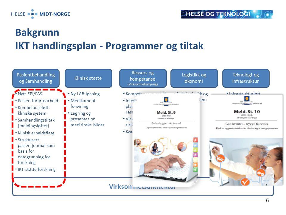 Bakgrunn IKT handlingsplan - Programmer og tiltak 6 Pasientbehandling og Samhandling Klinisk støtte Ressurs og kompetanse (Virksomhetsstyring) Teknolo