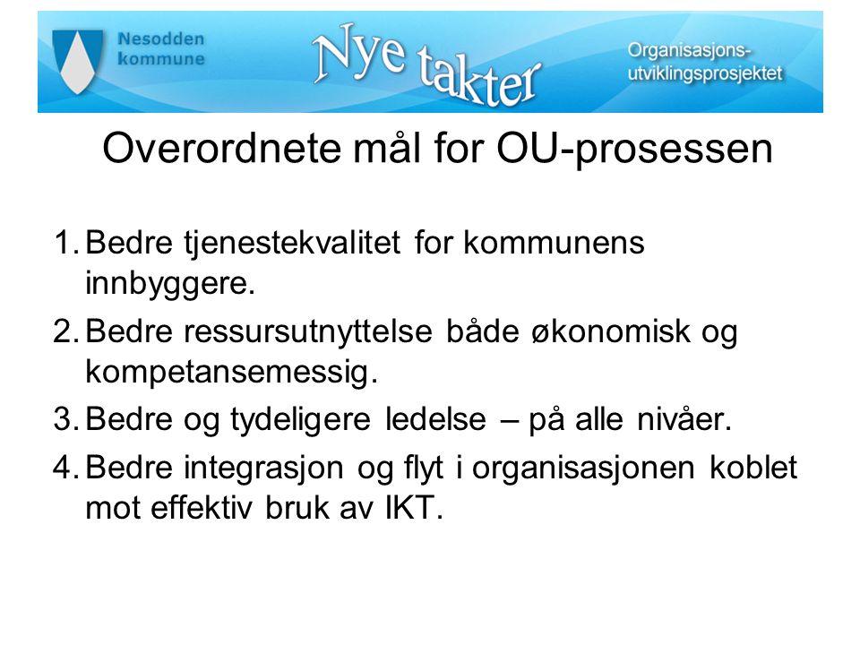 Overordnete mål for OU-prosessen 1.Bedre tjenestekvalitet for kommunens innbyggere. 2.Bedre ressursutnyttelse både økonomisk og kompetansemessig. 3.Be
