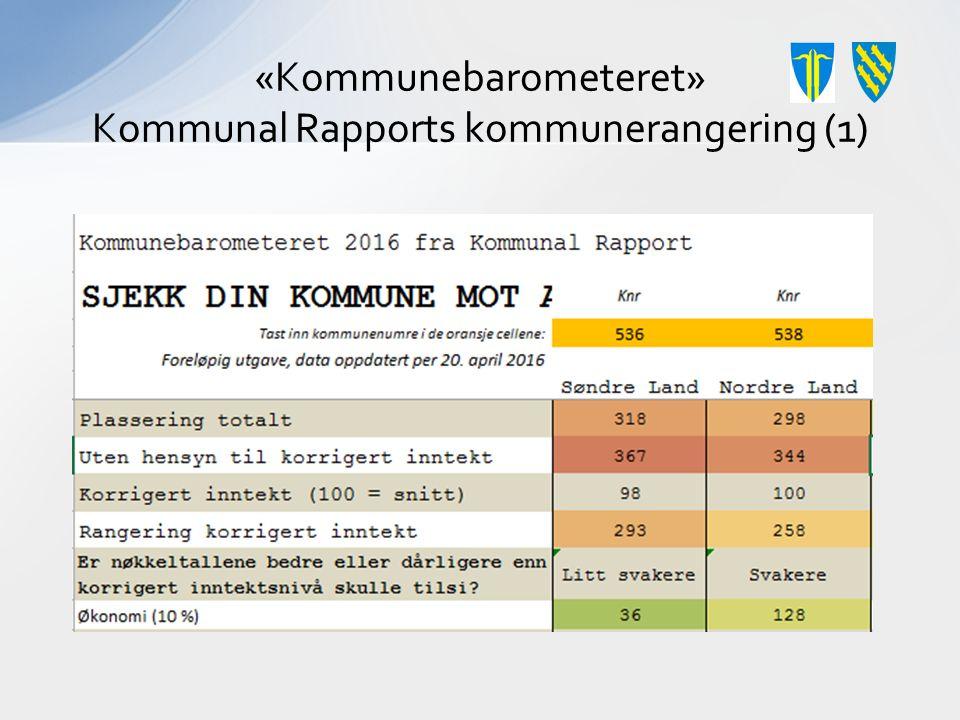 «Kommunebarometeret» Kommunal Rapports kommunerangering (1)
