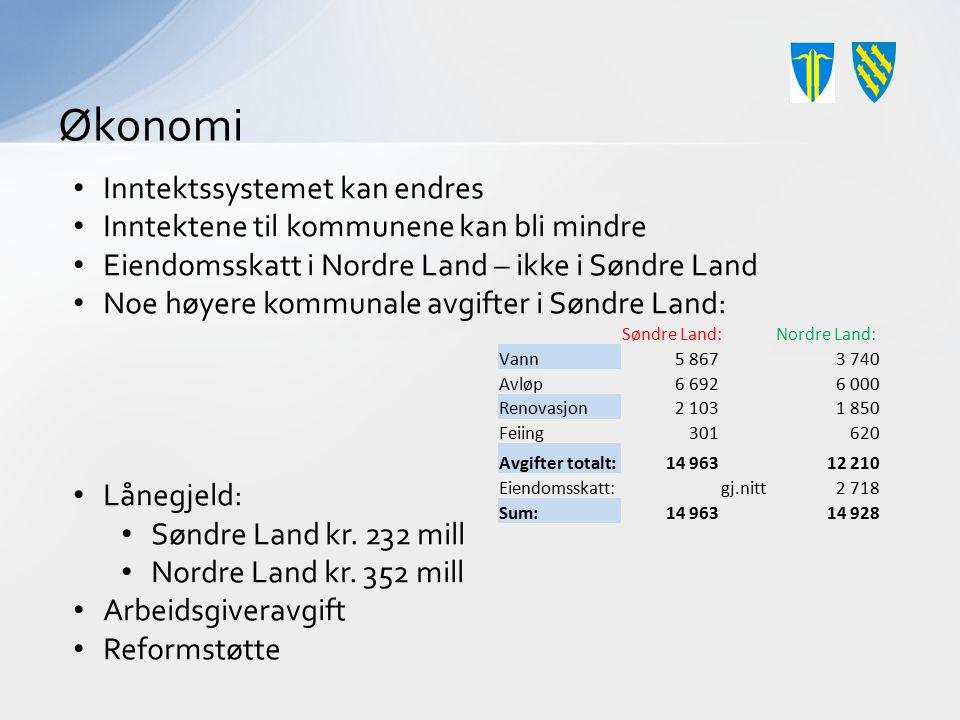 Økonomi Inntektssystemet kan endres Inntektene til kommunene kan bli mindre Eiendomsskatt i Nordre Land – ikke i Søndre Land Noe høyere kommunale avgi