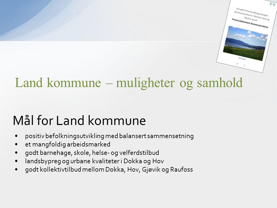 Mål for Land kommune positiv befolkningsutvikling med balansert sammensetning et mangfoldig arbeidsmarked godt barnehage, skole, helse- og velferdstil