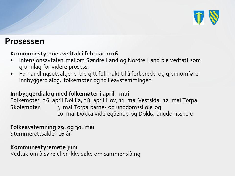 Prosessen Kommunestyrenes vedtak i februar 2016 Intensjonsavtalen mellom Søndre Land og Nordre Land ble vedtatt som grunnlag for videre prosess. Forha