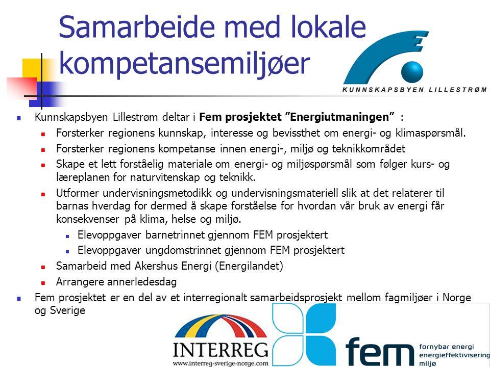 Samarbeide med lokale kompetansemiljøer Kunnskapsbyen Lillestrøm deltar i Fem prosjektet Energiutmaningen : Forsterker regionens kunnskap, interesse og bevissthet om energi- og klimaspørsmål.