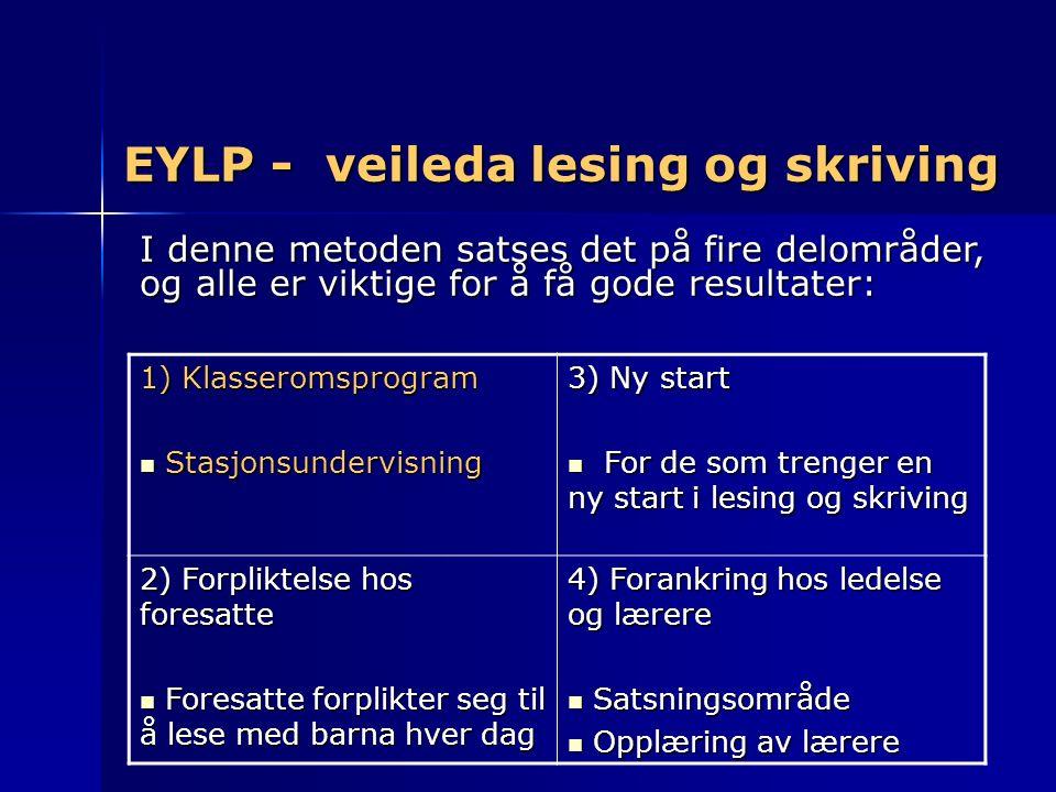 EYLP - veileda lesing og skriving 1) Klasseromsprogram Stasjonsundervisning Stasjonsundervisning 3) Ny start For de som trenger en ny start i lesing o