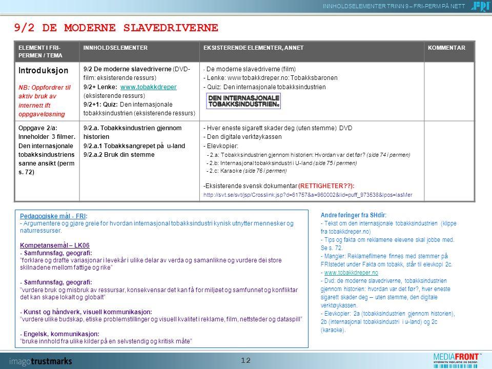 INNHOLDSELEMENTER TRINN 9 – FRI-PERM PÅ NETT 12 9/2 DE MODERNE SLAVEDRIVERNE ELEMENT I FRI- PERMEN / TEMA INNHOLDSELEMENTEREKSISTERENDE ELEMENTER, ANNETKOMMENTAR Introduksjon NB: Oppfordrer til aktiv bruk av internett ift oppgaveløsning 9/2 De moderne slavedriverne (DVD- film: eksisterende ressurs) 9/2+ Lenke: www.tobakkdreper (eksisterende ressurs) 9/2+1: Quiz: Den internasjonale tobakksindustrien (eksisterende ressurs)www.tobakkdreper - De moderne slavedriverne (film) - Lenke: www tobakkdreper.no: Tobakksbaronen - Quiz: Den internasjonale tobakksindustrien Oppgave 2/a: Inneholder 3 filmer.
