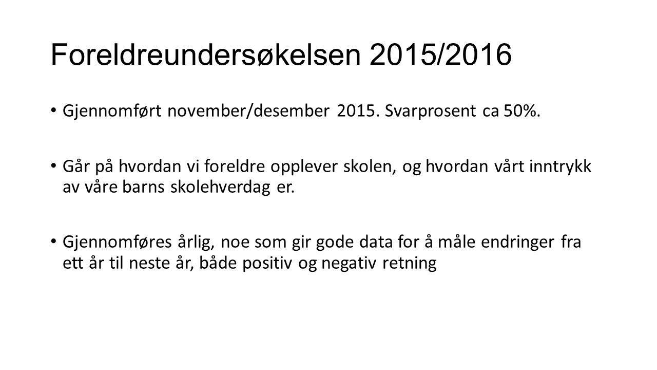 Foreldreundersøkelsen 2015/2016 Gjennomført november/desember 2015.