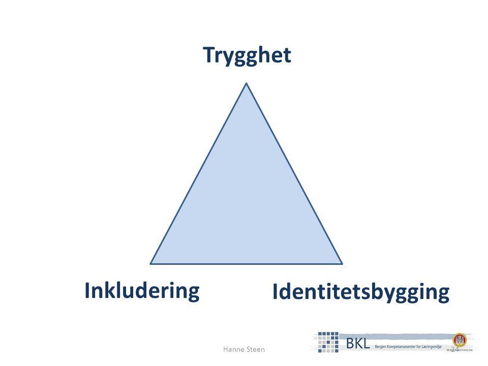 Trygghet Inkludering Identitetsbygging Hanne Steen24