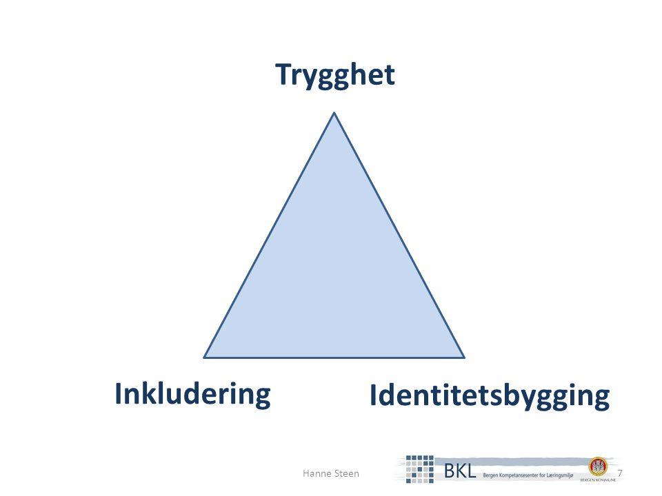 Trygghet Inkludering Identitetsbygging Hanne Steen7