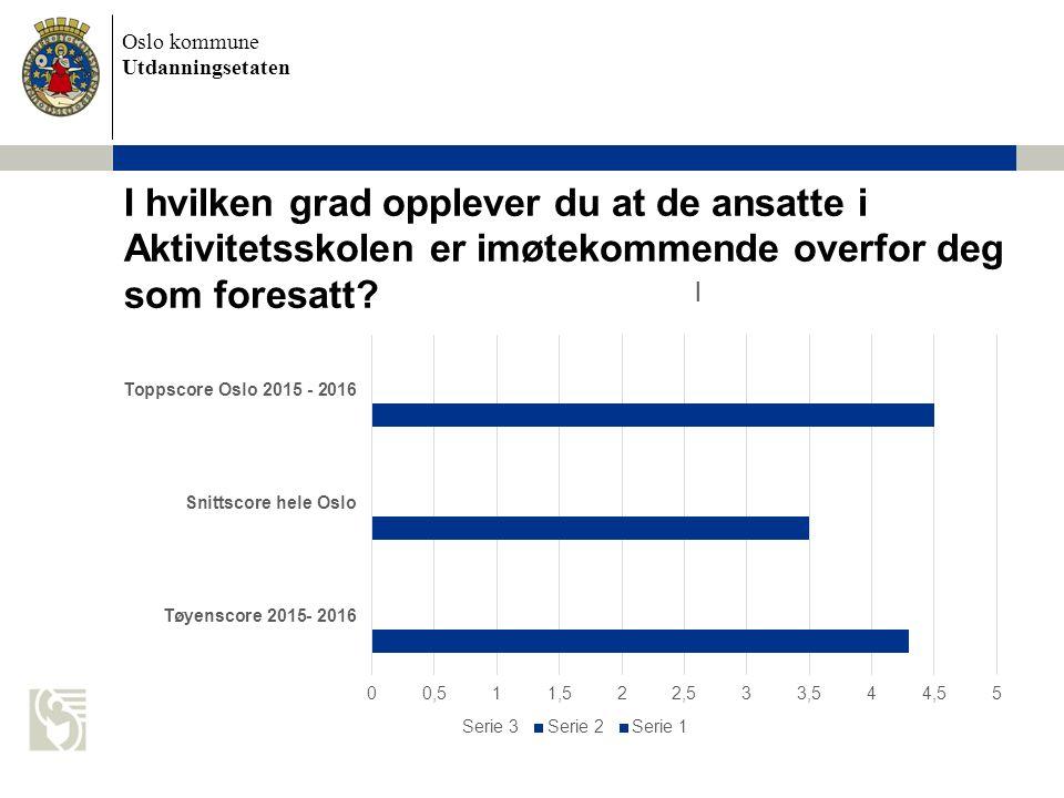 Oslo kommune Utdanningsetaten I hvilken grad opplever du at de ansatte i Aktivitetsskolen er imøtekommende overfor deg som foresatt