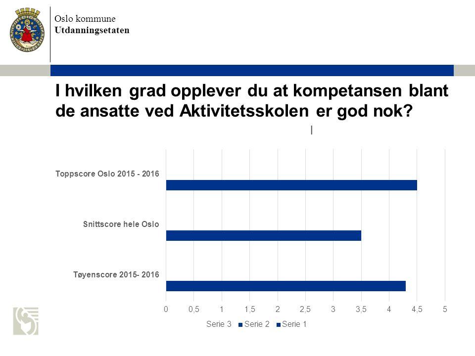 Oslo kommune Utdanningsetaten I hvilken grad opplever du at kompetansen blant de ansatte ved Aktivitetsskolen er god nok