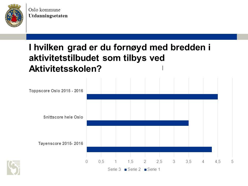 Oslo kommune Utdanningsetaten I hvilken grad er du fornøyd med bredden i aktivitetstilbudet som tilbys ved Aktivitetsskolen
