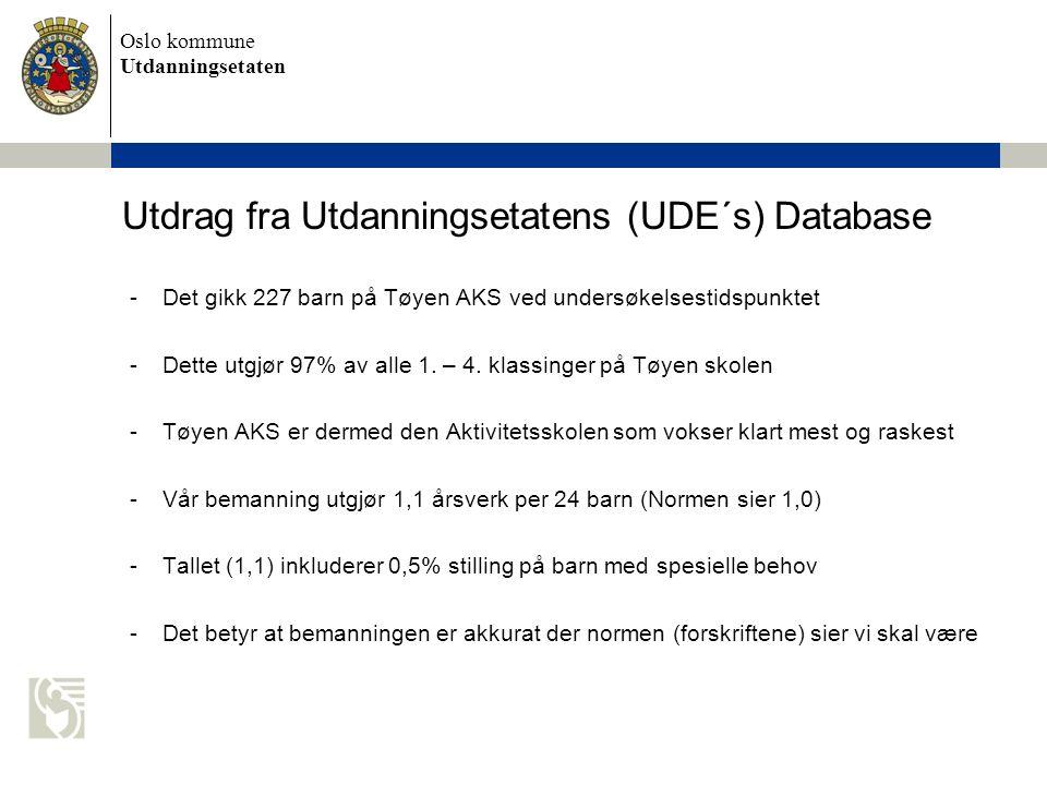 Oslo kommune Utdanningsetaten Utdrag fra Utdanningsetatens (UDE´s) Database -Det gikk 227 barn på Tøyen AKS ved undersøkelsestidspunktet -Dette utgjør 97% av alle 1.