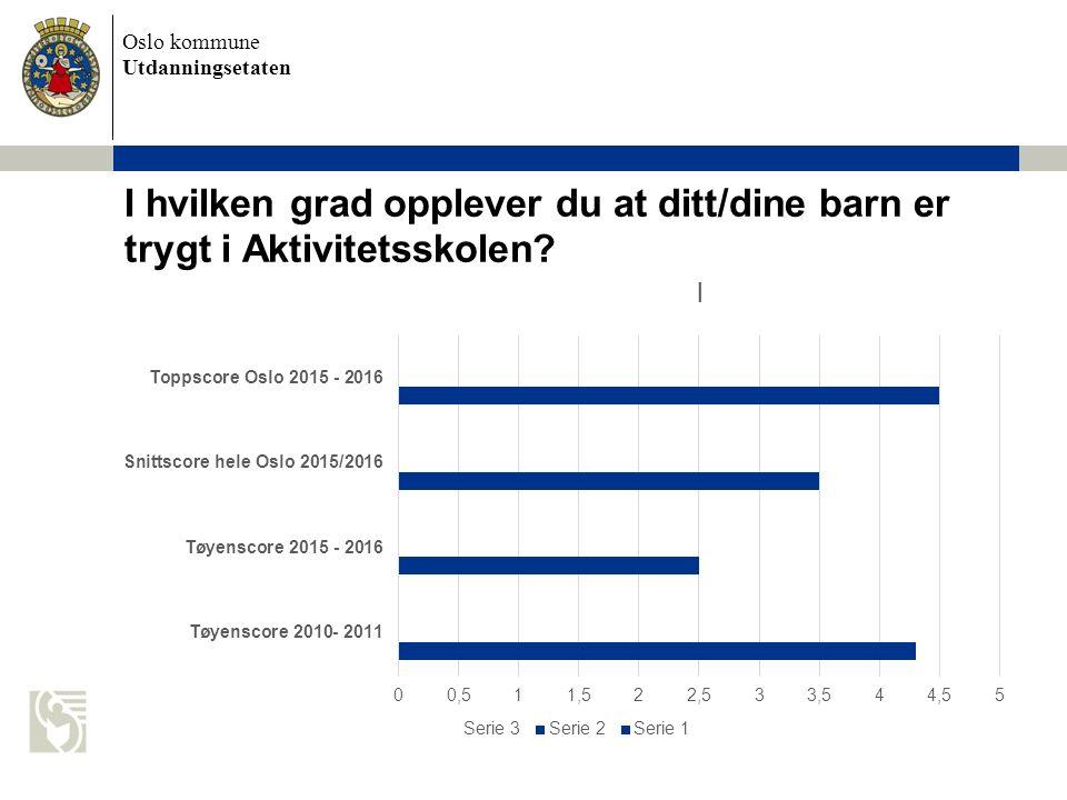 Oslo kommune Utdanningsetaten I hvilken grad opplever du at ditt/dine barn er trygt i Aktivitetsskolen