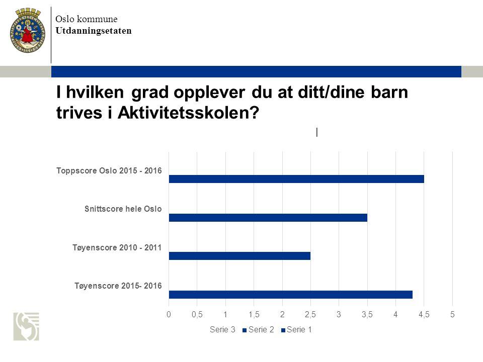 Oslo kommune Utdanningsetaten I hvilken grad opplever du at ditt/dine barn trives i Aktivitetsskolen