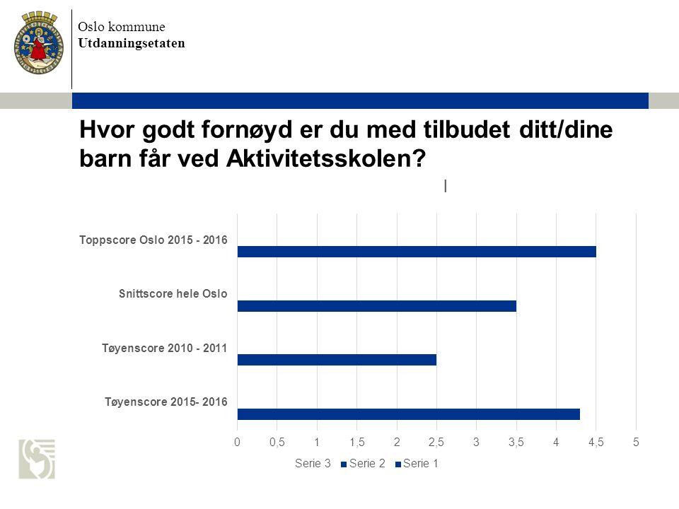 Oslo kommune Utdanningsetaten Hvor godt fornøyd er du med tilbudet ditt/dine barn får ved Aktivitetsskolen?