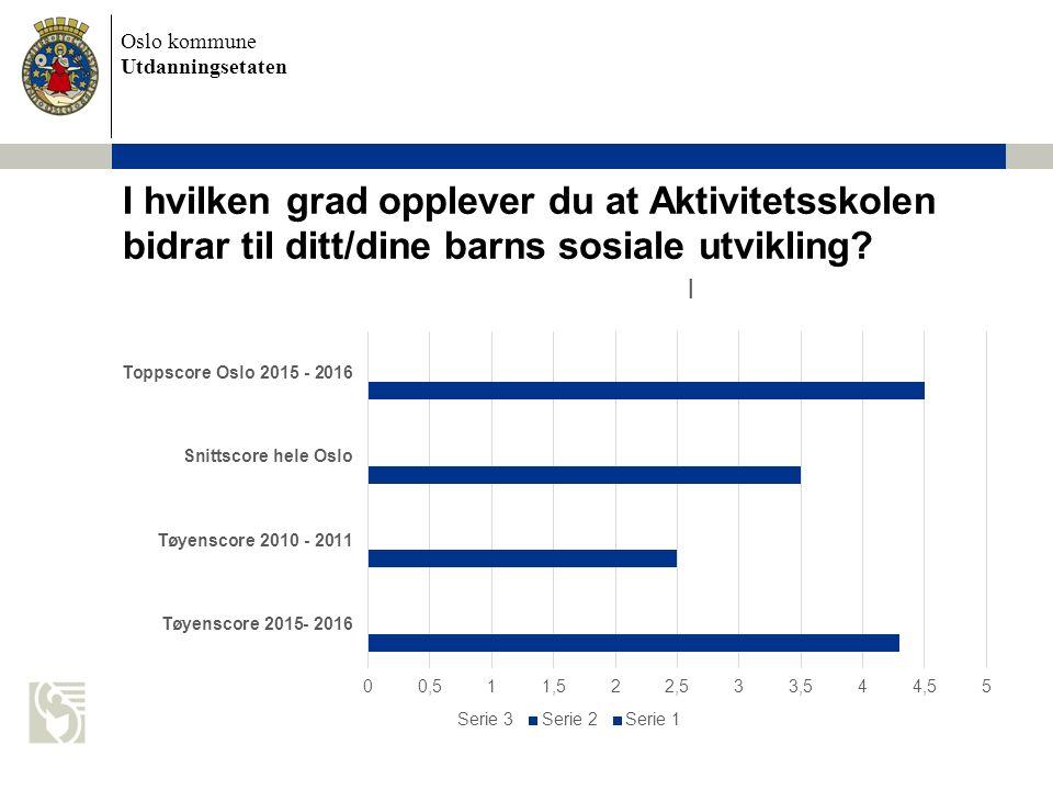 Oslo kommune Utdanningsetaten I hvilken grad opplever du at Aktivitetsskolen bidrar til ditt/dine barns sosiale utvikling