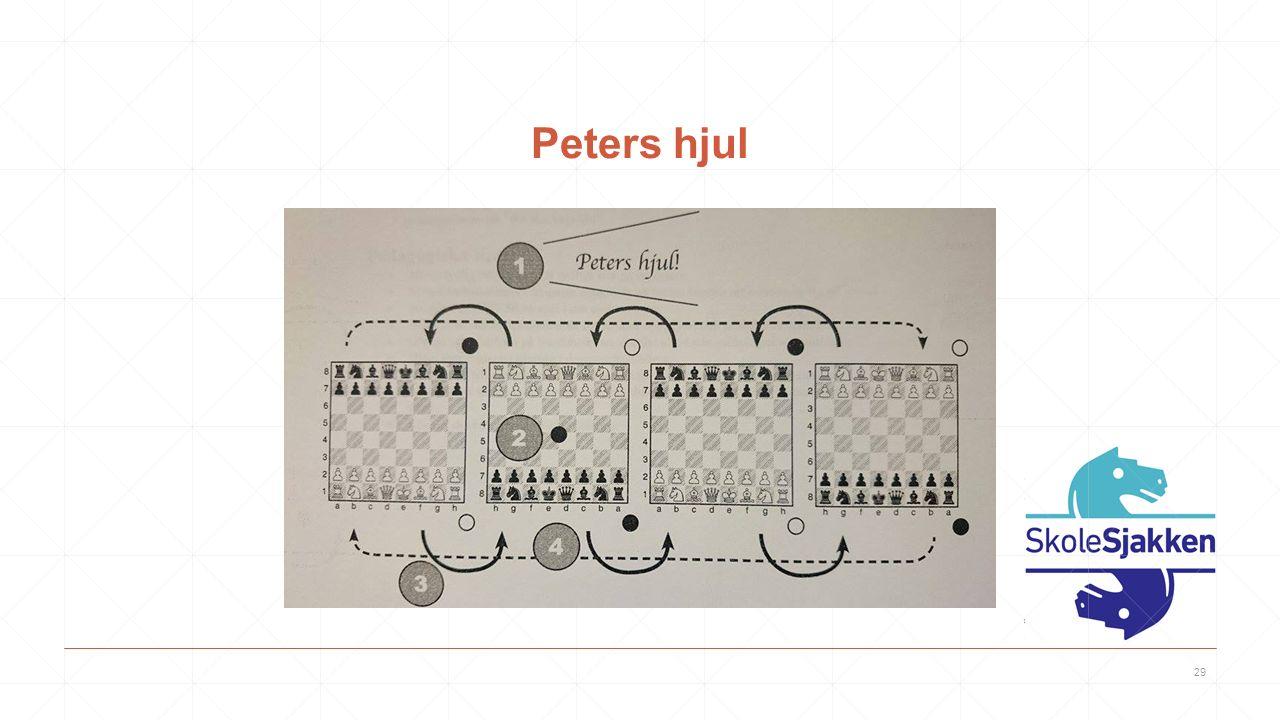 Peters hjul 29