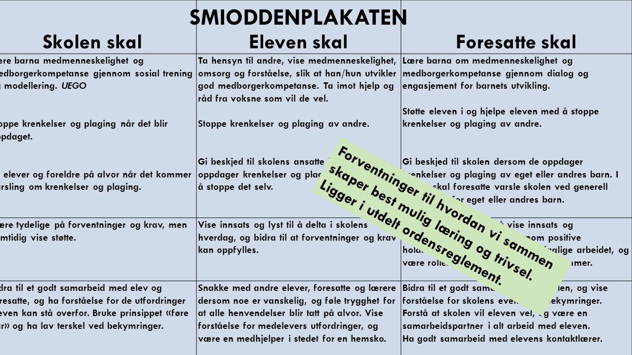 SKOLEDAGEN RUTINER – OPPSTILLING, GJENNOMGANG AV SKOLEDAGEN KLASSEREGLER FRIMINUTT UTE FRA 09.45-10.00 OG 13.00-13.15 BALLBINGEN, HALLEN LUNSJ I KANTINA/MEDIATEKET (10.45-11.30) MENY FOR VARM MAT MANDAGER OG ONSDAGER LIGGER PÅ HJEMMESIDEN HORN PÅ FREDAG TINEVARER, GRØT, NUDLER, DIVERSE DE ANDRE DAGENE