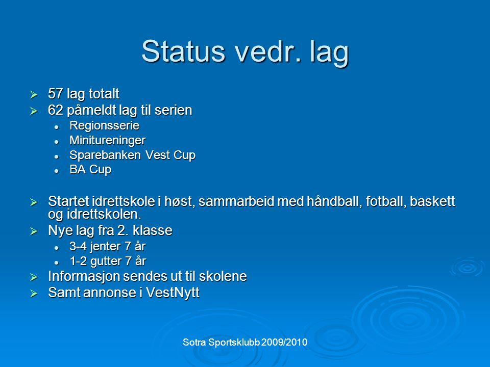 Sotra Sportsklubb 2009/2010 Status vedr. lag  57 lag totalt  62 påmeldt lag til serien Regionsserie Regionsserie Minitureninger Minitureninger Spare