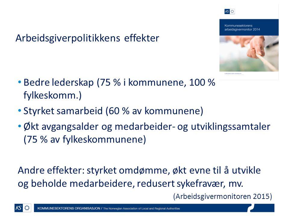 Arbeidsgiverpolitikkens effekter Bedre lederskap (75 % i kommunene, 100 % fylkeskomm.) Styrket samarbeid (60 % av kommunene) Økt avgangsalder og medar