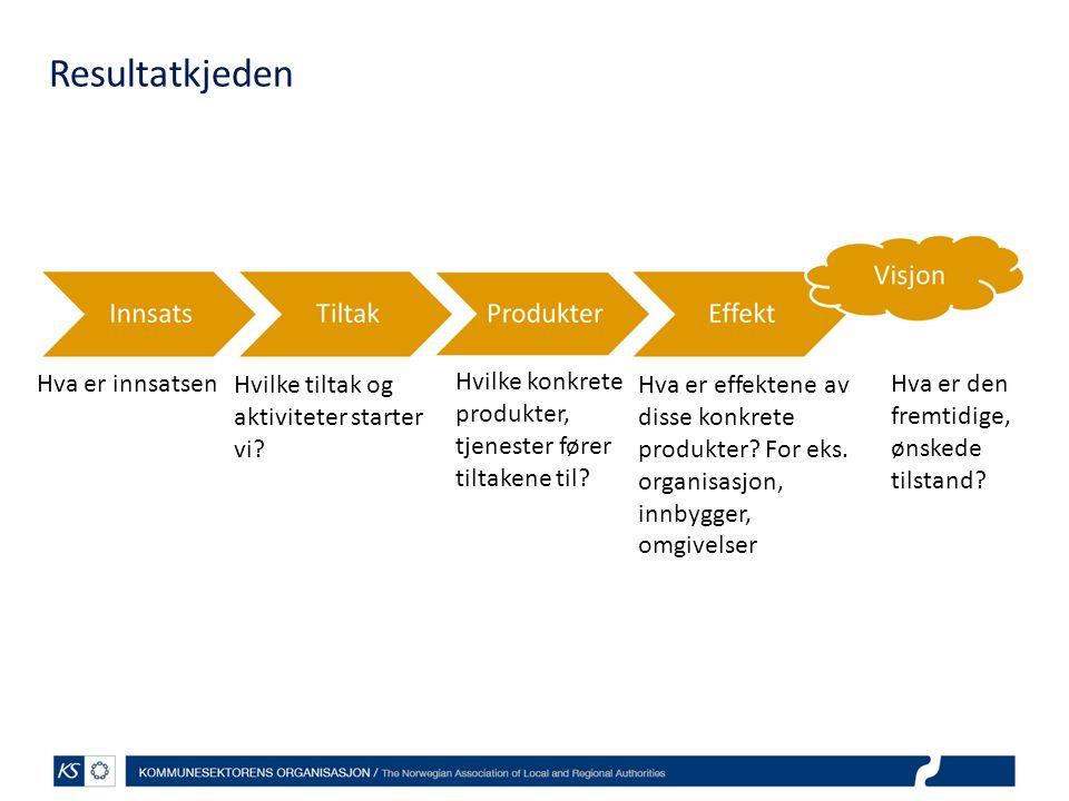 Resultatkjeden Hva er innsatsen Hvilke tiltak og aktiviteter starter vi? Hvilke konkrete produkter, tjenester fører tiltakene til? Hva er effektene av