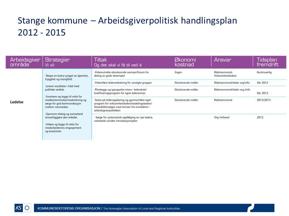 Stange kommune – Arbeidsgiverpolitisk handlingsplan 2012 - 2015